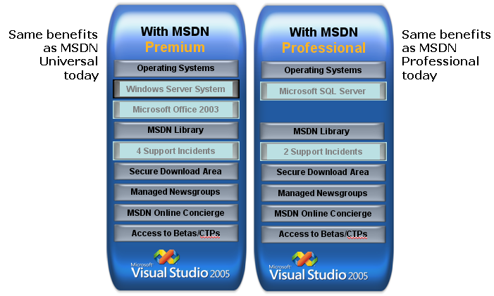 Table of Contents What Is Microsoft Visual Studio Team System? 4