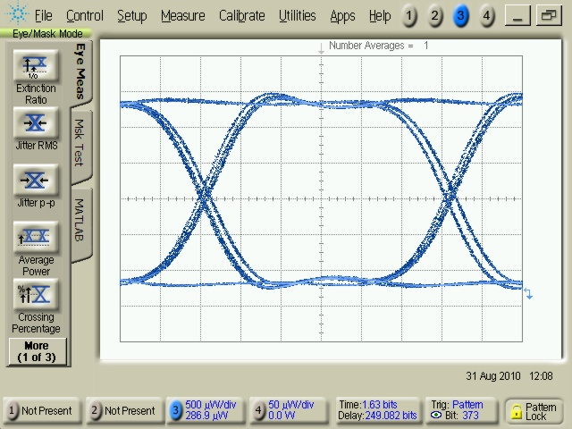 The abcs of optical transceiver test by greg lecheminant agilent you can envision how an eye diagram is constructed by drawing the eight possible sequences of a three bit waveform 000 001110 111 overlapped on a ccuart Gallery